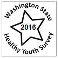 Washington State Healthy Youth Survey