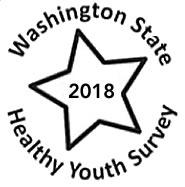 Washington State Health Youth Survey 2018