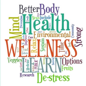Health Wellness Wordle