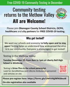 Community Covid-19 Testing Dec 29th