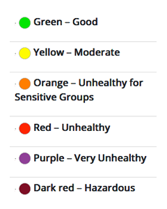 Color-coded Air Quality Scale